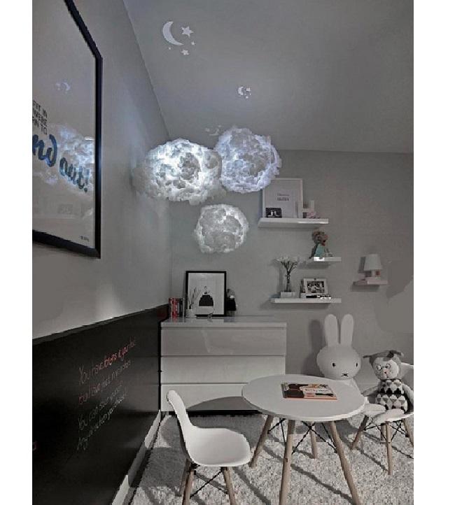 12 choses qui rendront votre chambre plus confortable cet hiver. Black Bedroom Furniture Sets. Home Design Ideas